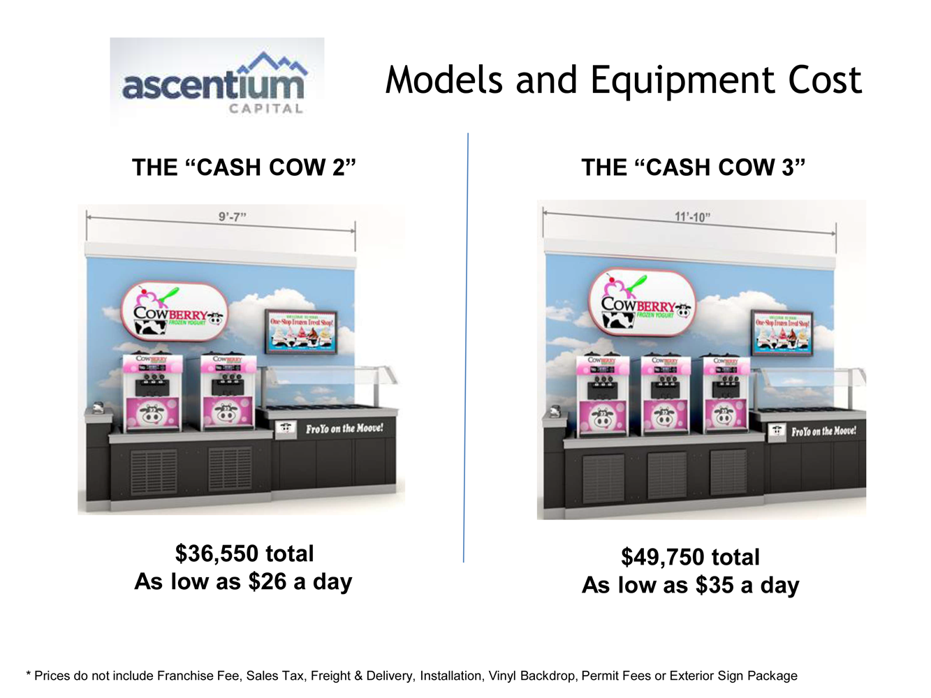 Financing Options-Ascentium Models & Equipment Cost