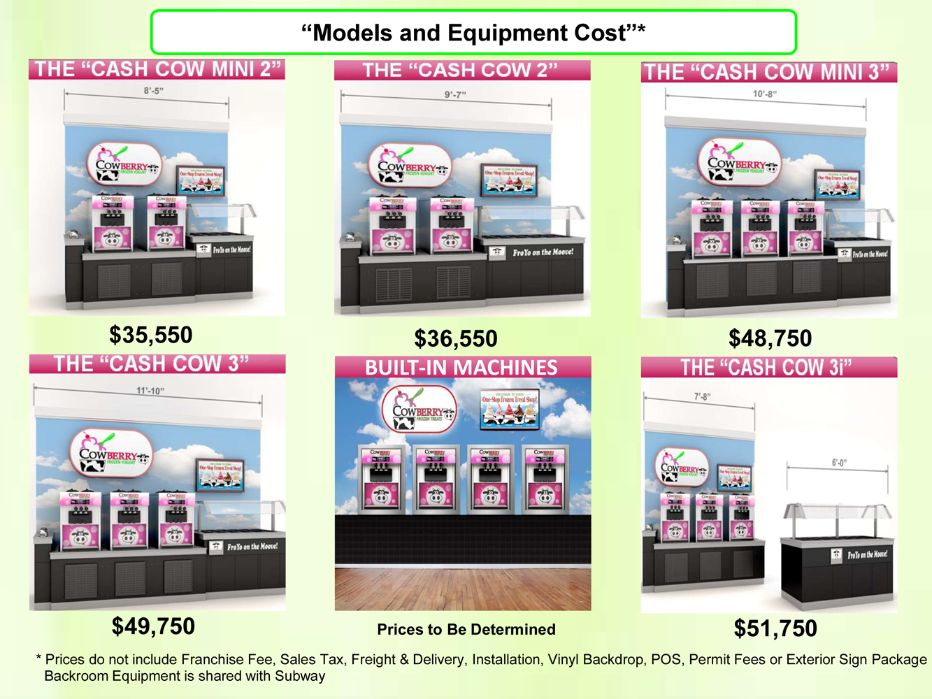 Models & Equipment Cost